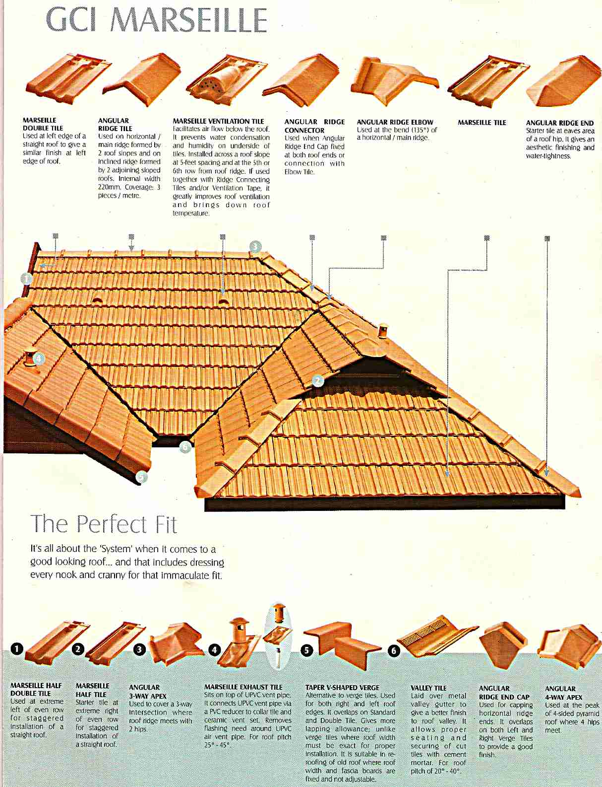 Gci Clay Roof Tiles Gci Marseille Profile Clay Roofing